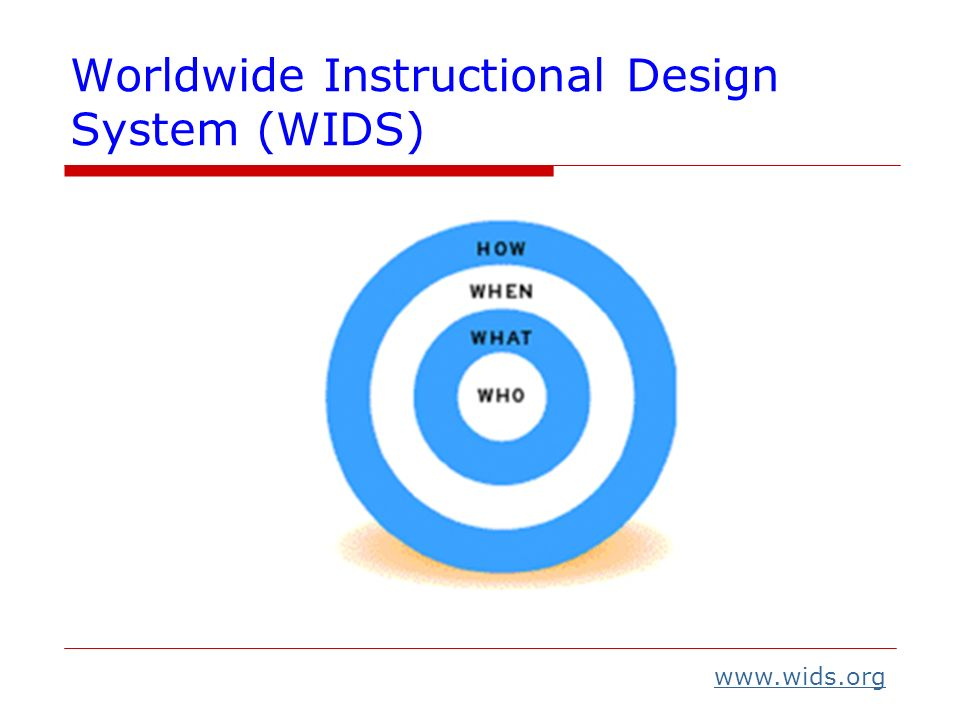 Worldwide Instructional Design System (WIDS)