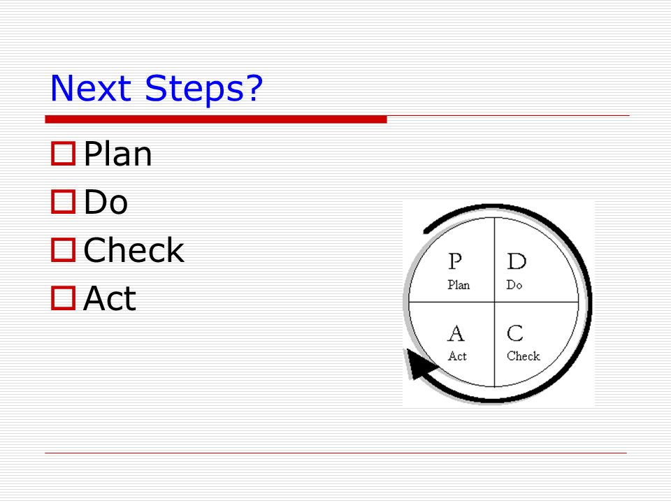 Next Steps Plan Do Check Act