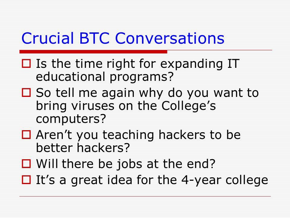 Crucial BTC Conversations