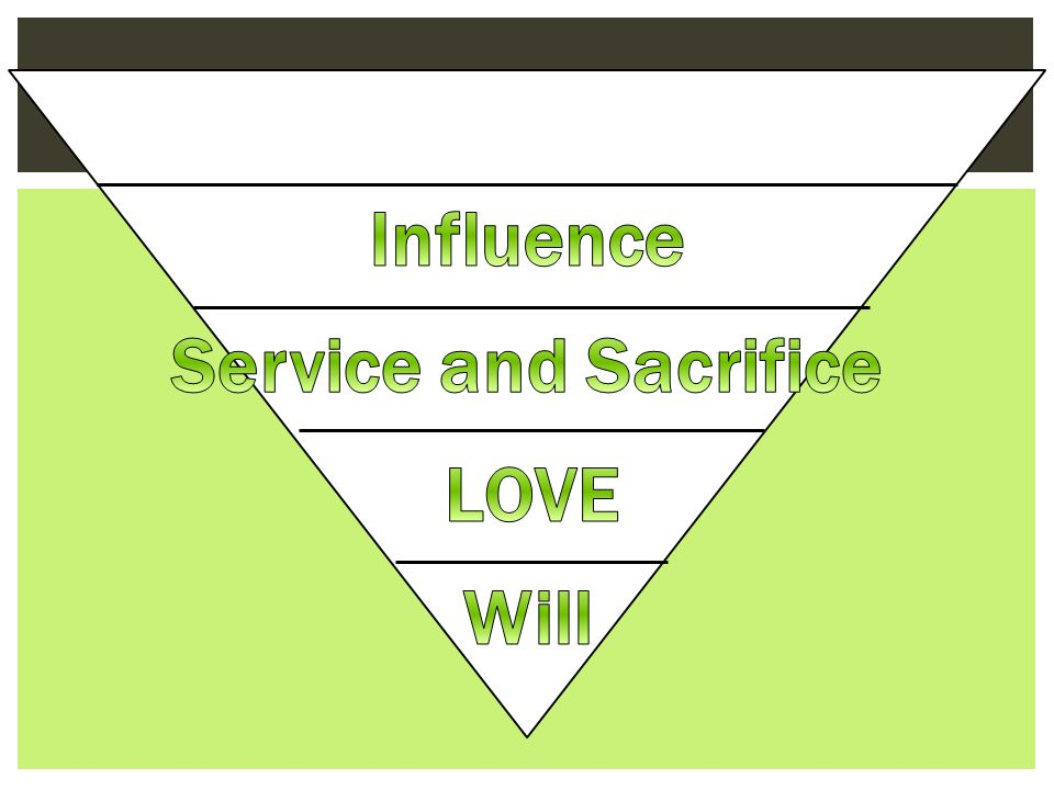 Influence Service and Sacrifice LOVE Will