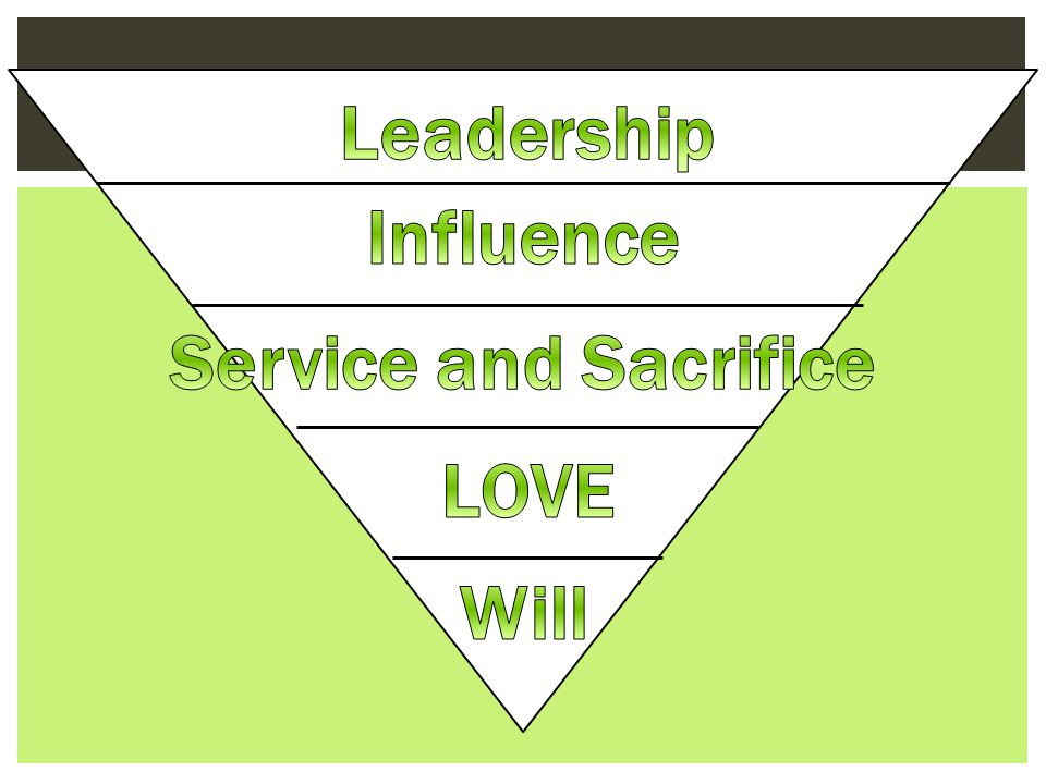 Leadership Influence Service and Sacrifice LOVE Will