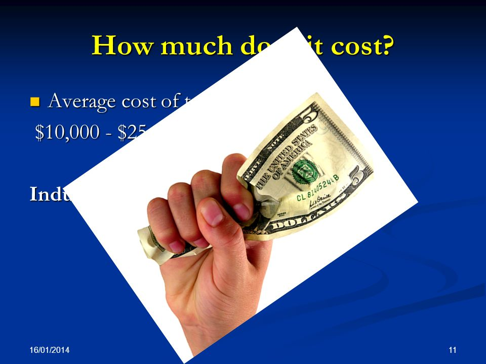 How much does it cost Average cost of total treatment