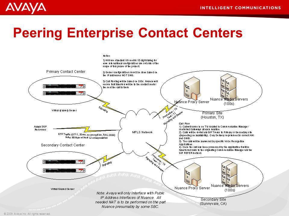 Peering Enterprise Contact Centers