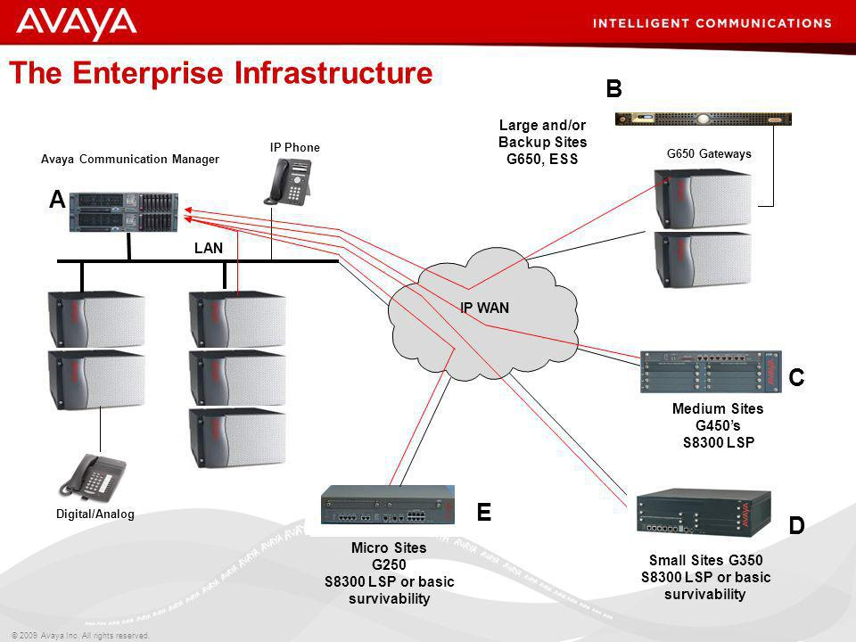The Enterprise Infrastructure