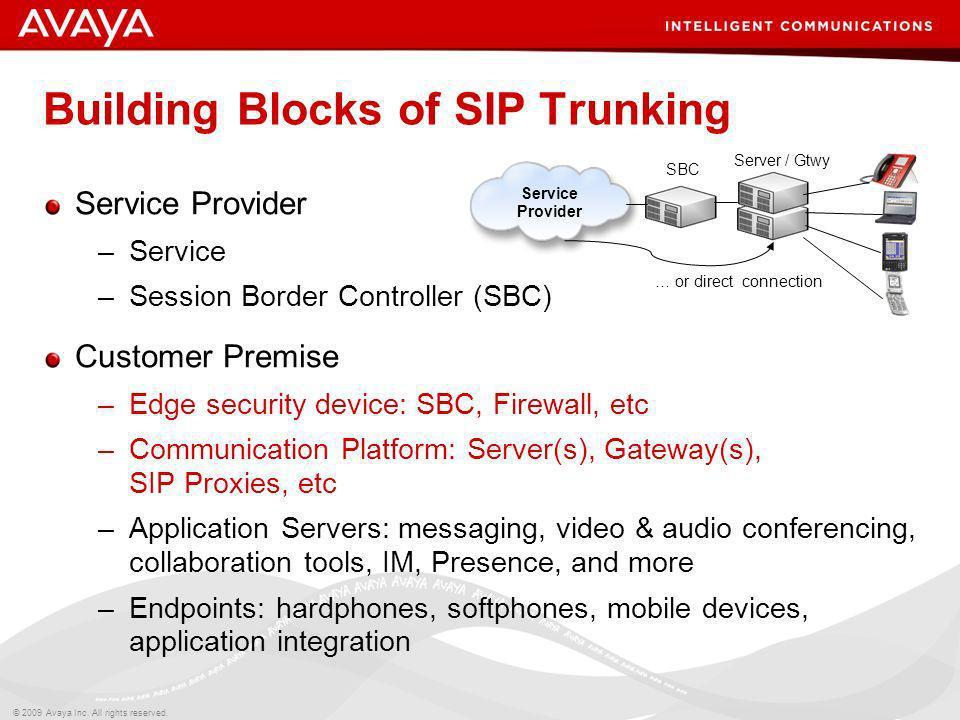 Building Blocks of SIP Trunking