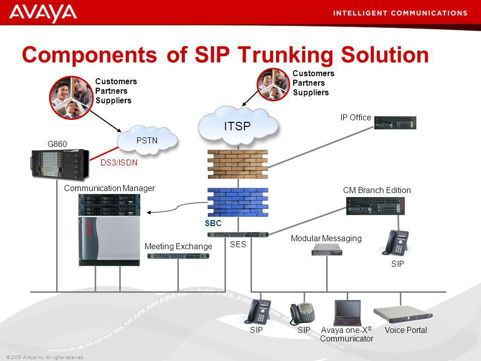 Components of SIP Trunking Solution