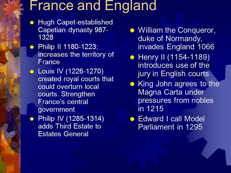 France and England Hugh Capet-established Capetian dynasty 987-1328. Philip II 1180-1223: increases the territory of France.