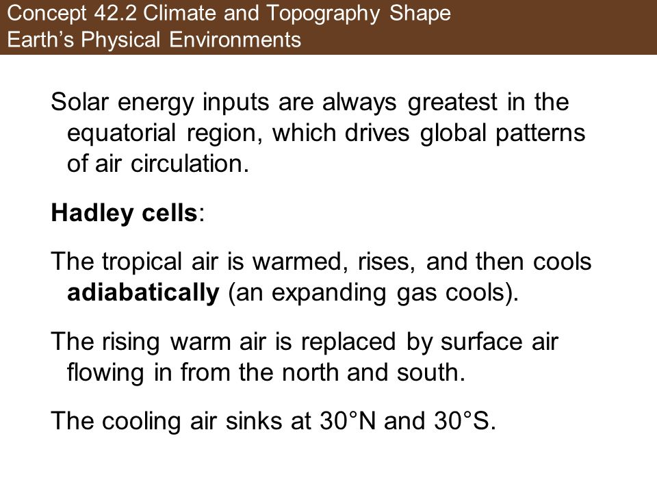 The cooling air sinks at 30°N and 30°S.