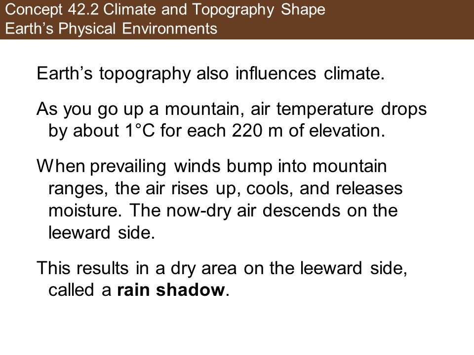 Earth's topography also influences climate.
