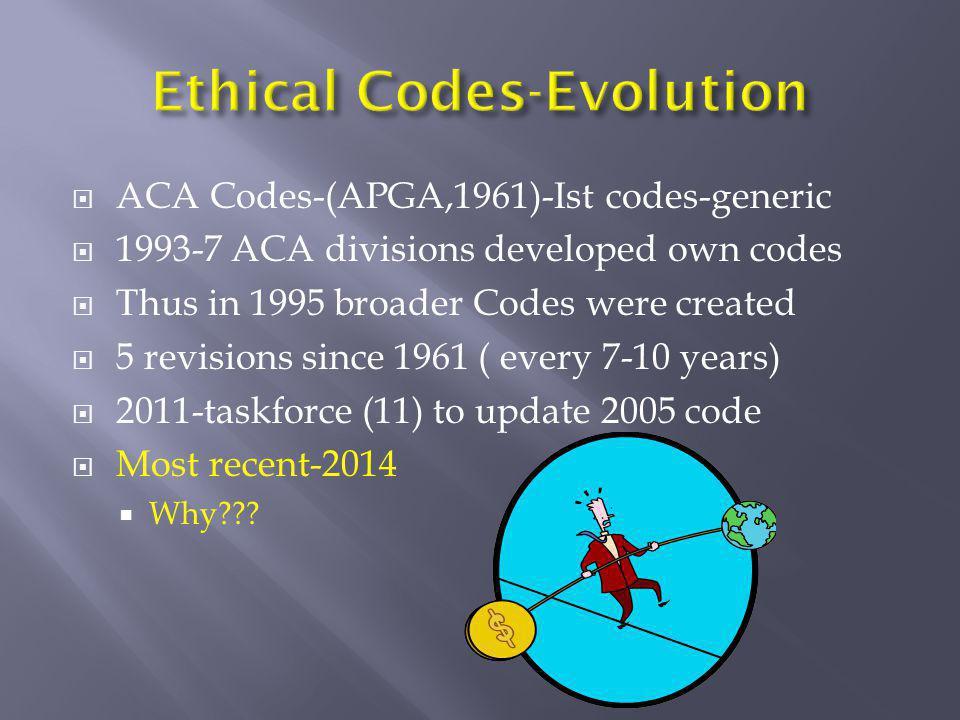 Ethical Codes-Evolution