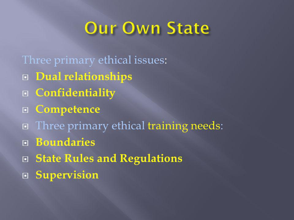 Our Own State Three primary ethical issues: Dual relationships