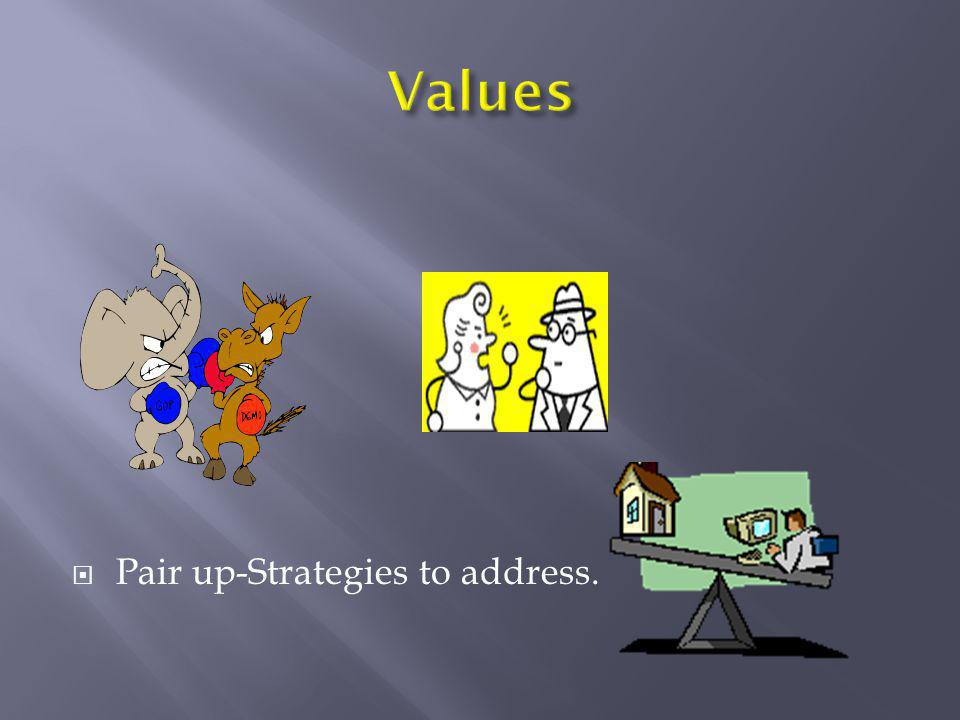 Values Pair up-Strategies to address.