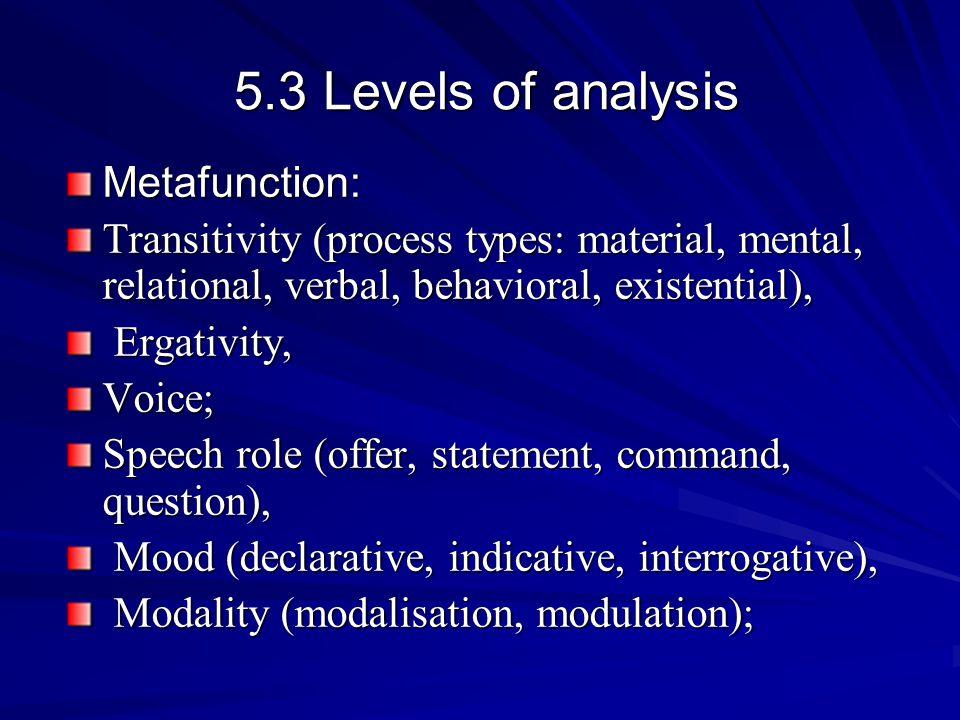 5.3 Levels of analysis Metafunction: