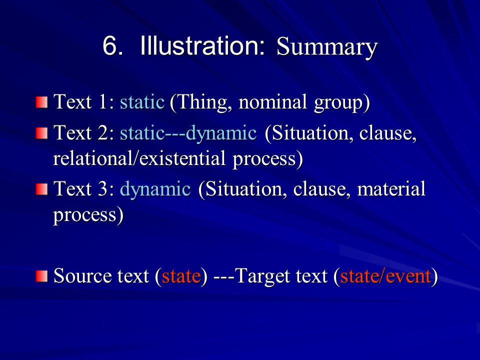 6. Illustration: Summary