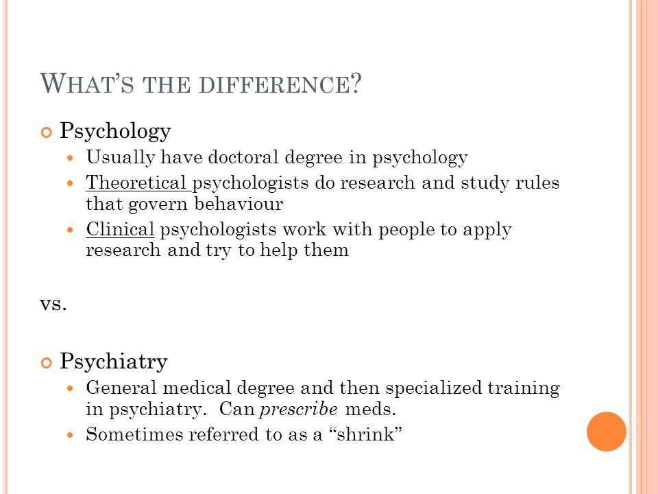 What's the difference Psychology vs. Psychiatry