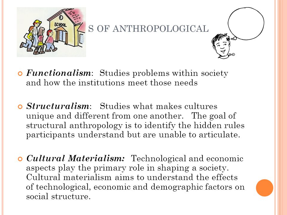 s of anthropological Functionalism: Studies problems within society and how the institutions meet those needs.