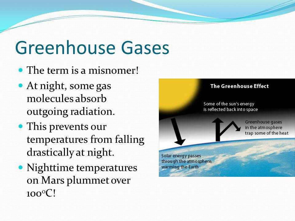 Greenhouse Gases The term is a misnomer!