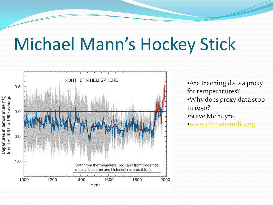 Michael Mann's Hockey Stick