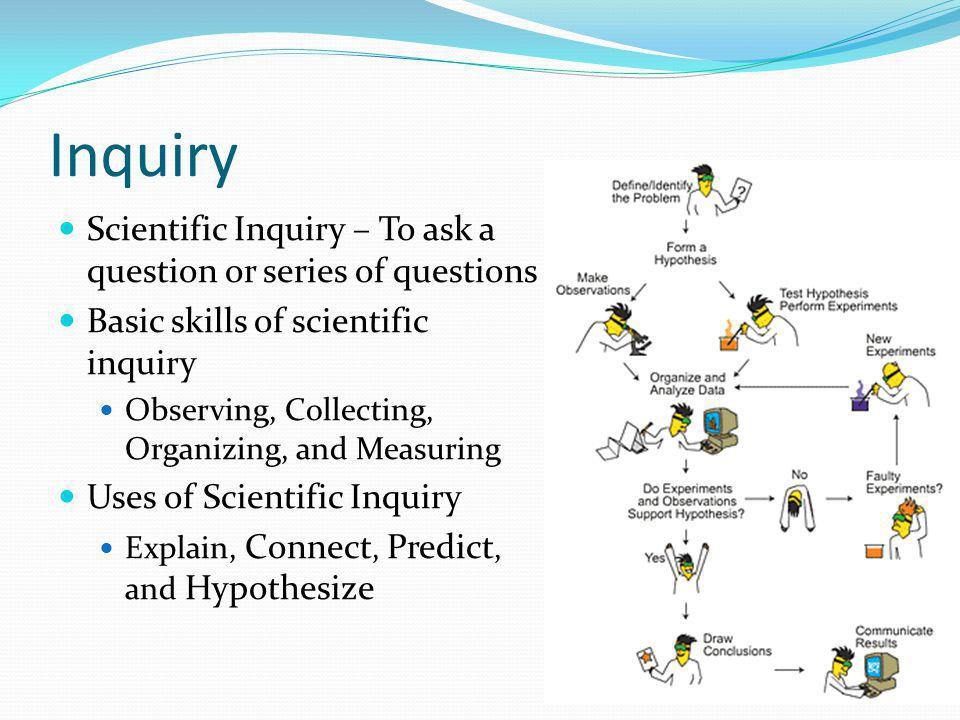 Inquiry Scientific Inquiry – To ask a question or series of questions