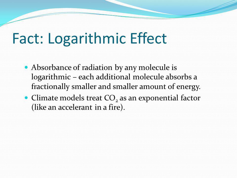 Fact: Logarithmic Effect