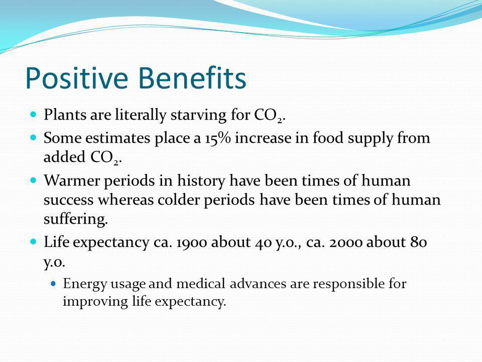 Positive Benefits Plants are literally starving for CO2.