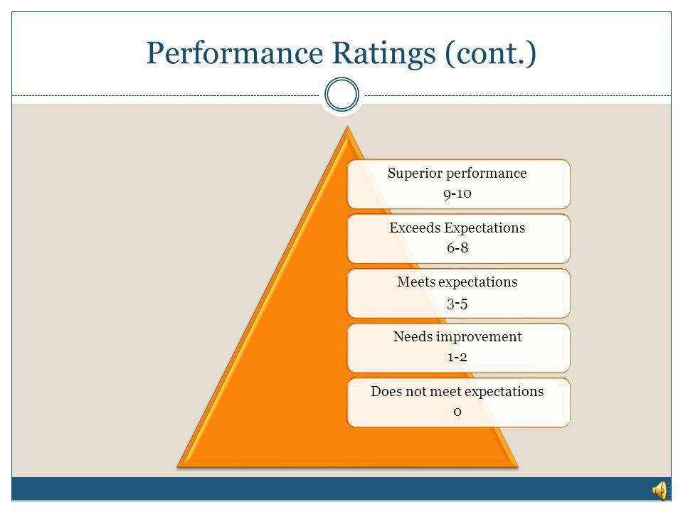 Performance Ratings (cont.)