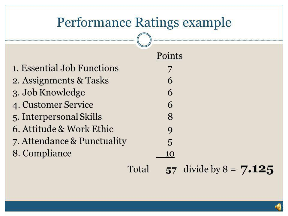 Performance Ratings example