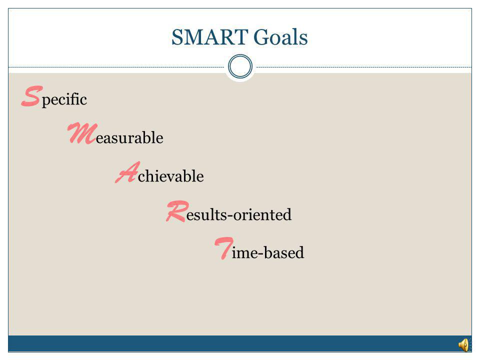 Specific SMART Goals Measurable Achievable Results-oriented Time-based