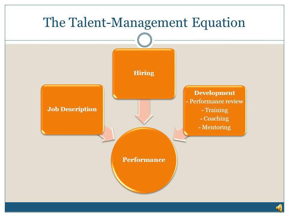 The Talent-Management Equation
