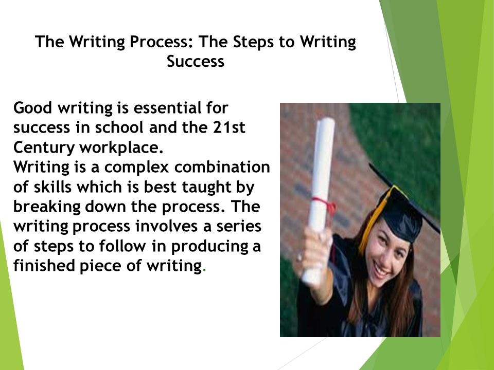 The Writing Process: The Steps to Writing Success