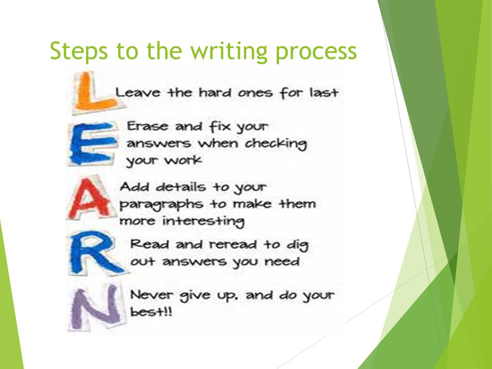 Steps to the writing process