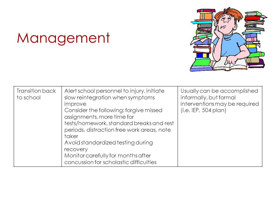 Management Transition back to school