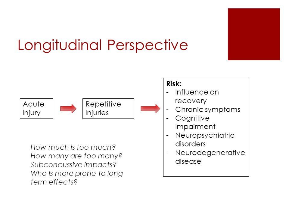 Longitudinal Perspective