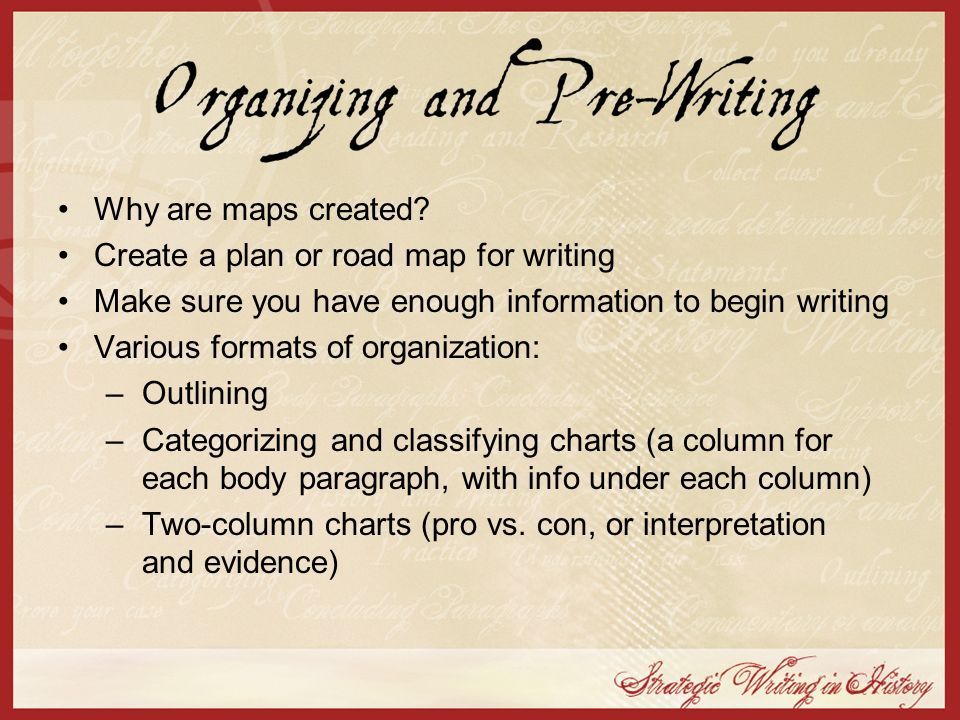 Create a plan or road map for writing
