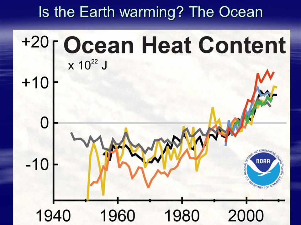 Is the Earth warming The Ocean