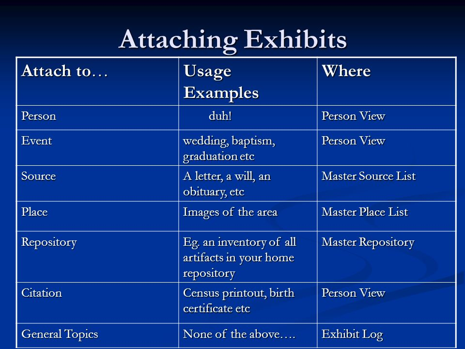 Attaching Exhibits Attach to… Usage Examples Where Person duh!