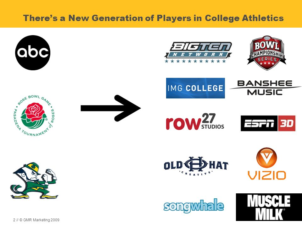 There's a New Generation of Players in College Athletics