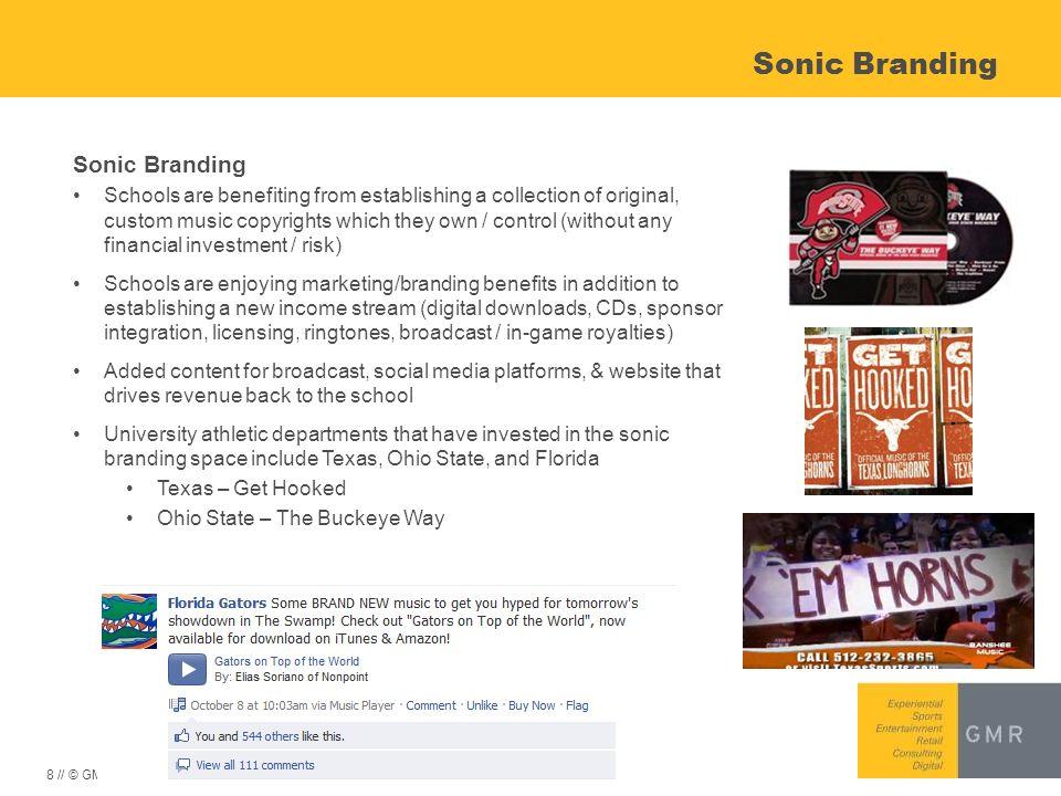 Sonic Branding Sonic Branding