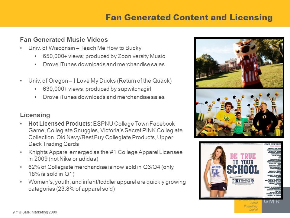 Fan Generated Content and Licensing