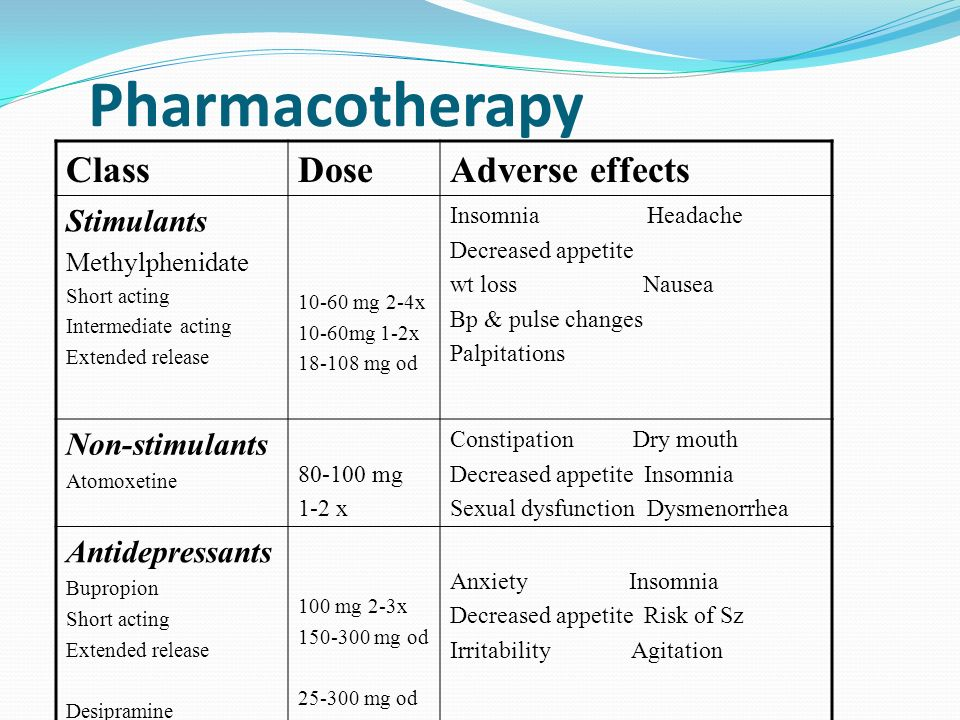 Pharmacotherapy Class Dose Adverse effects Stimulants Non-stimulants