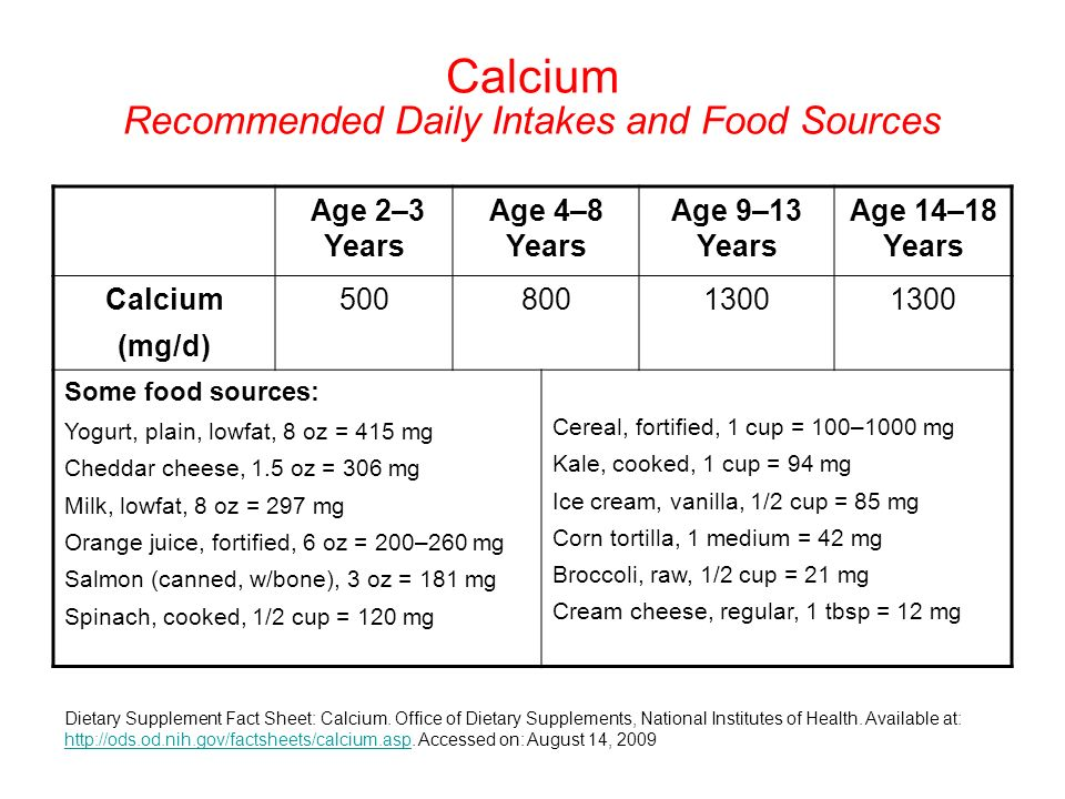 Calcium Recommended Daily Intakes and Food Sources