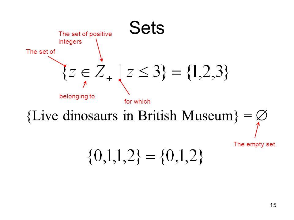 {Live dinosaurs in British Museum} = 