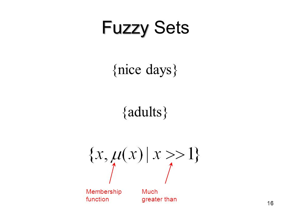 Fuzzy Sets {nice days} {adults} Membership function Much greater than