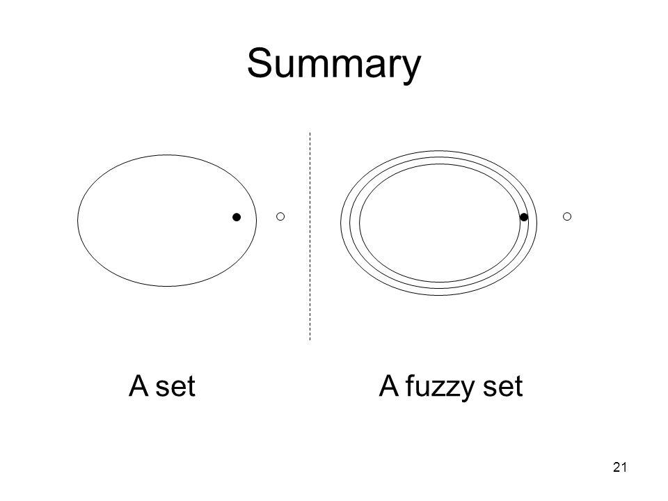 Summary A set A fuzzy set