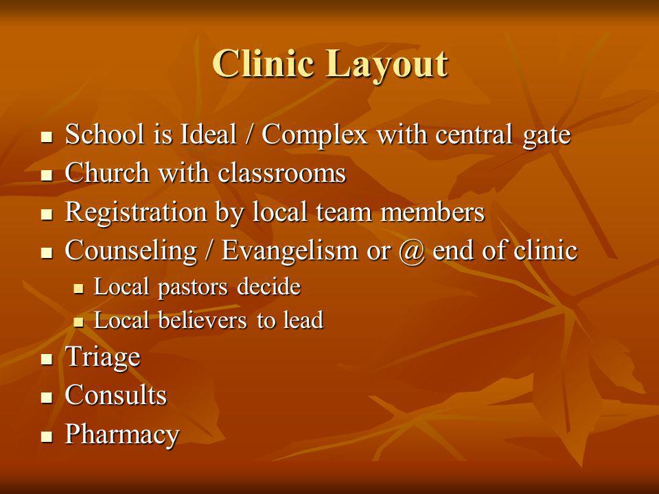 Clinic Layout School is Ideal / Complex with central gate