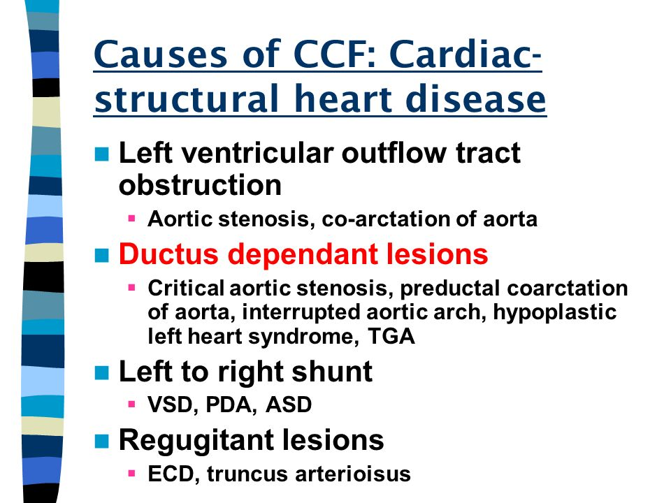 Causes of CCF: Cardiac-structural heart disease