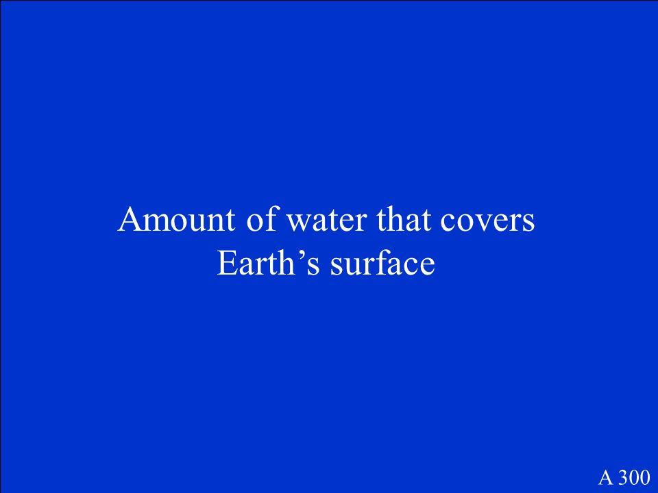 Amount of water that covers Earth's surface
