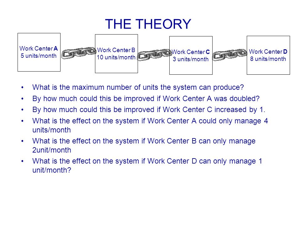 THE THEORY What is the maximum number of units the system can produce