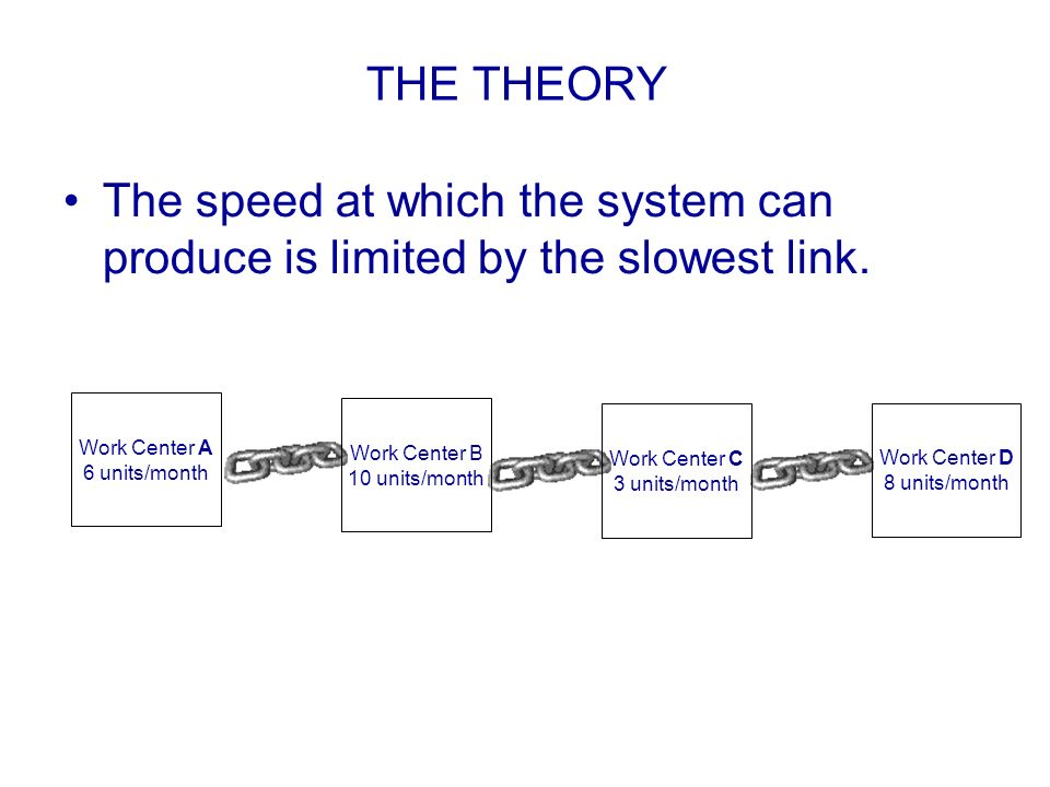 THE THEORY The speed at which the system can produce is limited by the slowest link. Work Center A.