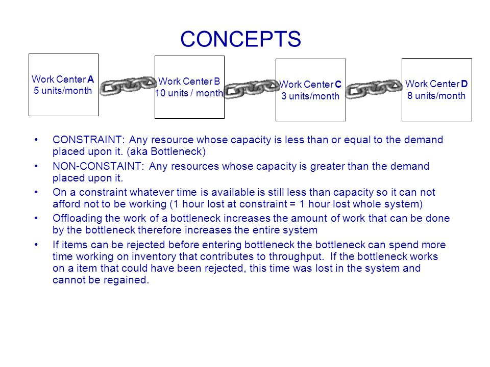CONCEPTS Work Center A. 5 units/month. Work Center B. 10 units / month. Work Center C. 3 units/month.